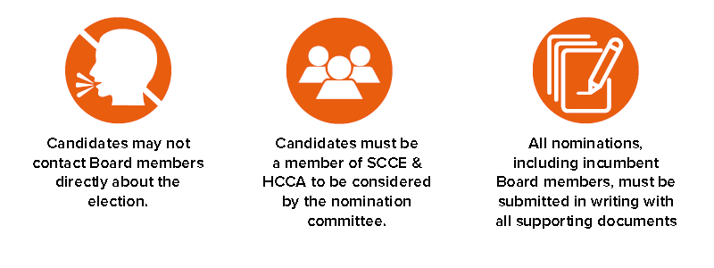Board nomination icons